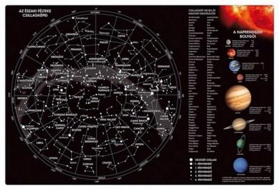 - Csillagok, csillagképek és bolygók - Falitabló